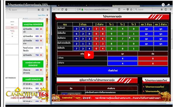 ทำนายฝัน โดย horoscope.thaiza.com